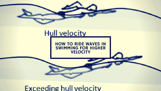 How to Ride Waves in Swimming for Higher Velocity