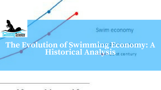 The Evolution of Swimming Economy A Historical Analysis