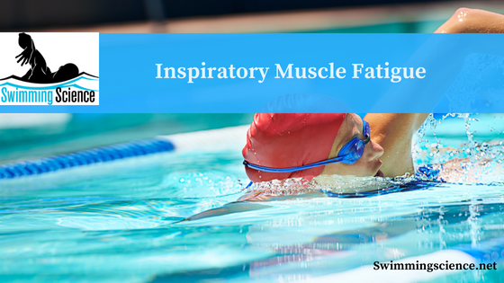 Inspiratory Muscle Fatigue
