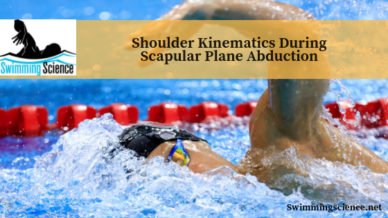 Shoulder Kinematics During Scapular Plane Abduction