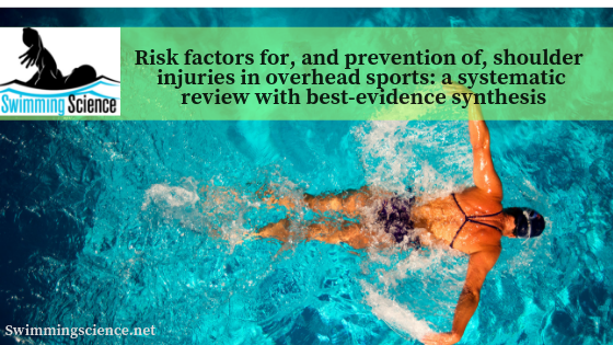 Risk factors for, and prevention of, shoulder injuries in overhead sports: a systematic review with best-evidence synthesis